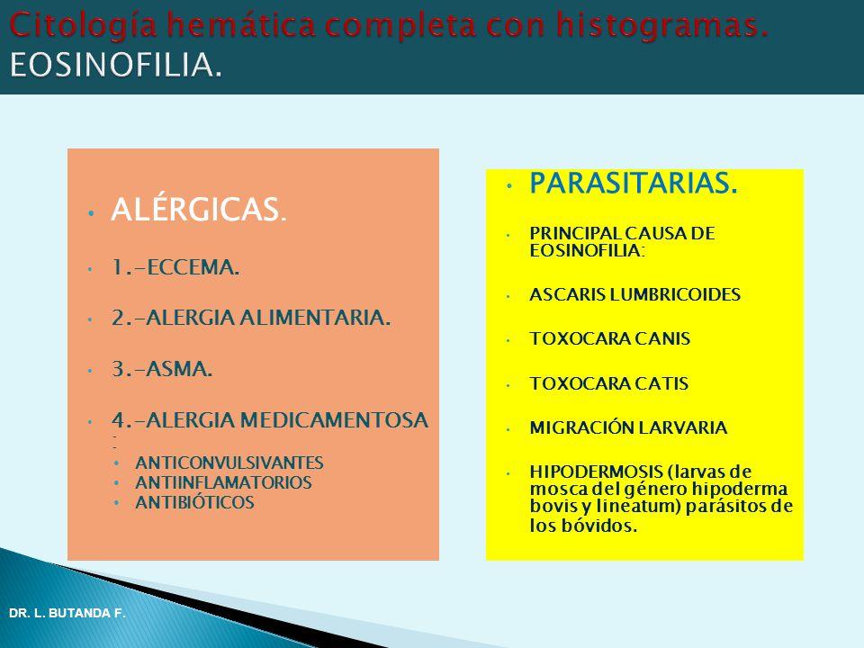 ALÉRGICAS. 1.-ECCEMA. 2.-ALERGIA ALIMENTARIA. 3.-ASMA. 4.-ALERGIA MEDICAMENTOSA : ANTICONVULSIVANTES ANTIINFLAMATORIOS ANTIBIÓTICOS PARASITARIAS. PRIN