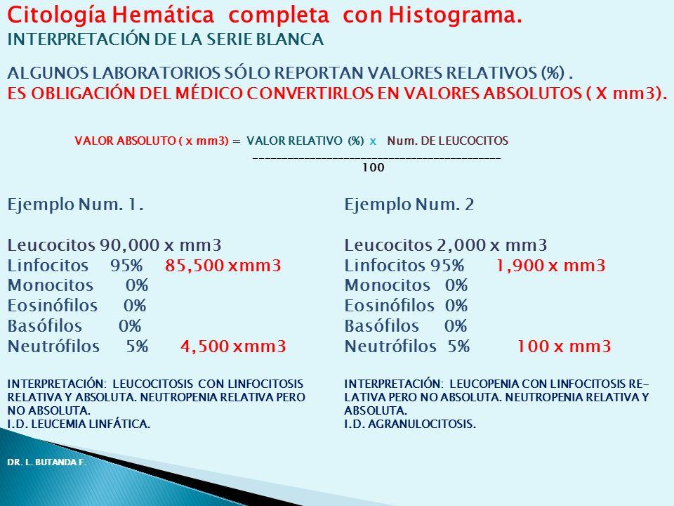 Citología Hemática completa con Histograma. INTERPRETACIÓN DE LA SERIE BLANCA ALGUNOS LABORATORIOS SÓLO REPORTAN VALORES RELATIVOS (%). ES OBLIGACIÓN