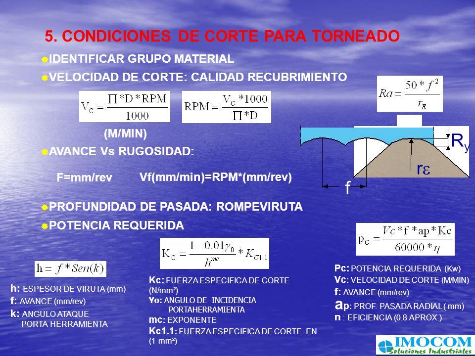 5. CONDICIONES DE CORTE PARA TORNEADO IDENTIFICAR GRUPO MATERIAL VELOCIDAD DE CORTE: CALIDAD RECUBRIMIENTO AVANCE Vs RUGOSIDAD: PROFUNDIDAD DE PASADA:
