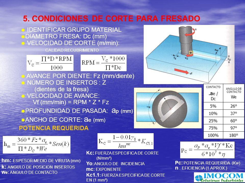 5. CONDICIONES DE CORTE PARA FRESADO IDENTIFICAR GRUPO MATERIAL DIAMETRO FRESA: Dc (mm) VELOCIDAD DE CORTE (m/min): CALIDAD RECUBRIMIENTO AVANCE POR D