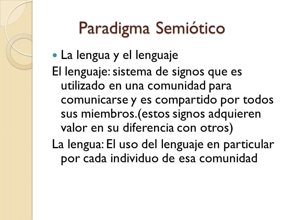 Paradigma Semiótico La lengua y el lenguaje El lenguaje: sistema de signos que es utilizado en una comunidad para comunicarse y es compartido por todo