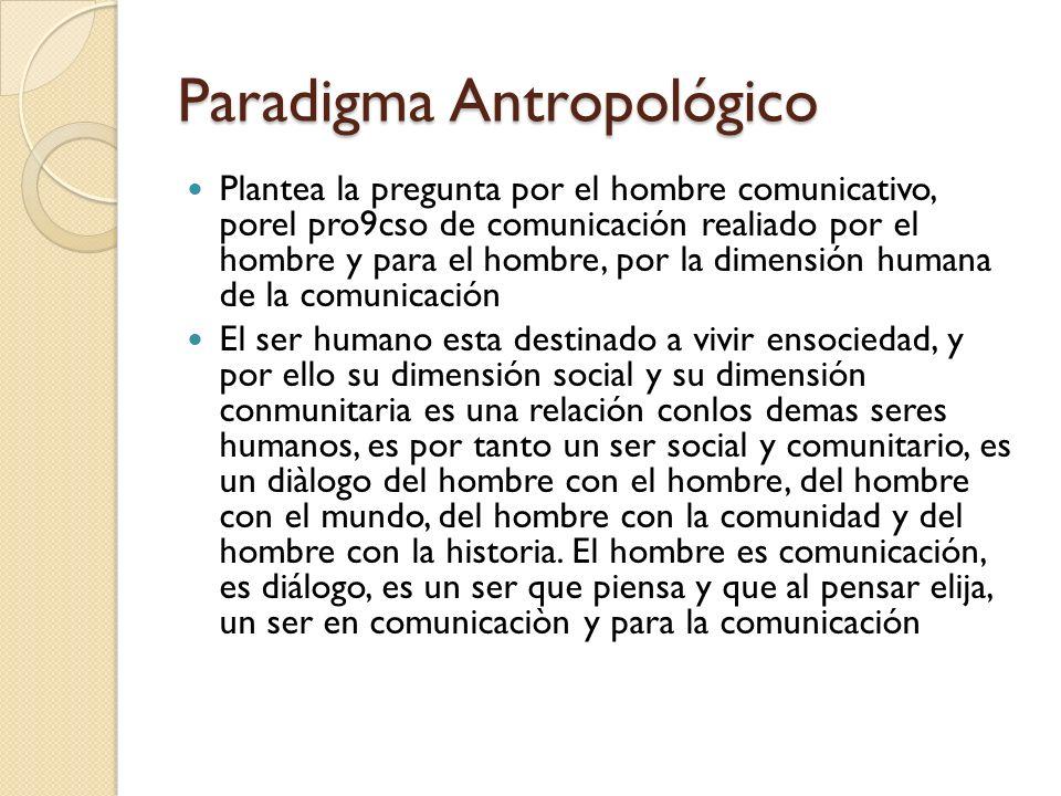 Paradigma Antropológico Plantea la pregunta por el hombre comunicativo, porel pro9cso de comunicación realiado por el hombre y para el hombre, por la