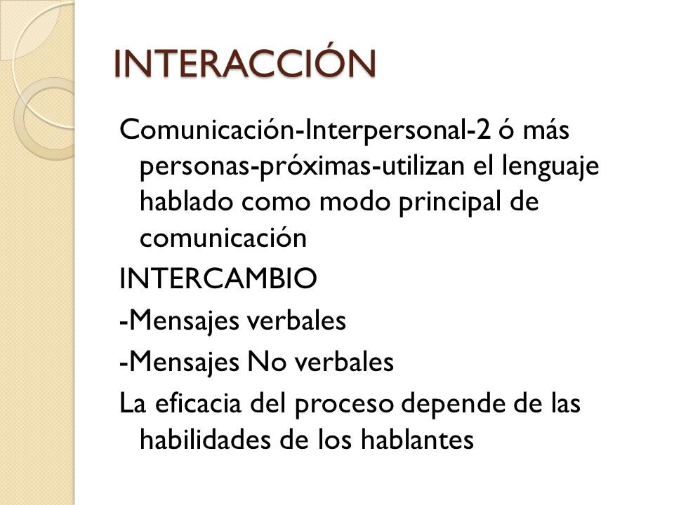 INTERACCIÓN Comunicación-Interpersonal-2 ó más personas-próximas-utilizan el lenguaje hablado como modo principal de comunicación INTERCAMBIO -Mensaje