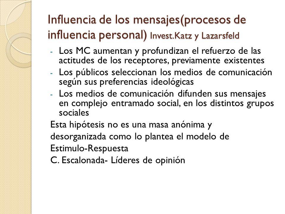 Influencia de los mensajes(procesos de influencia personal) Invest.Katz y Lazarsfeld - Los MC aumentan y profundizan el refuerzo de las actitudes de l