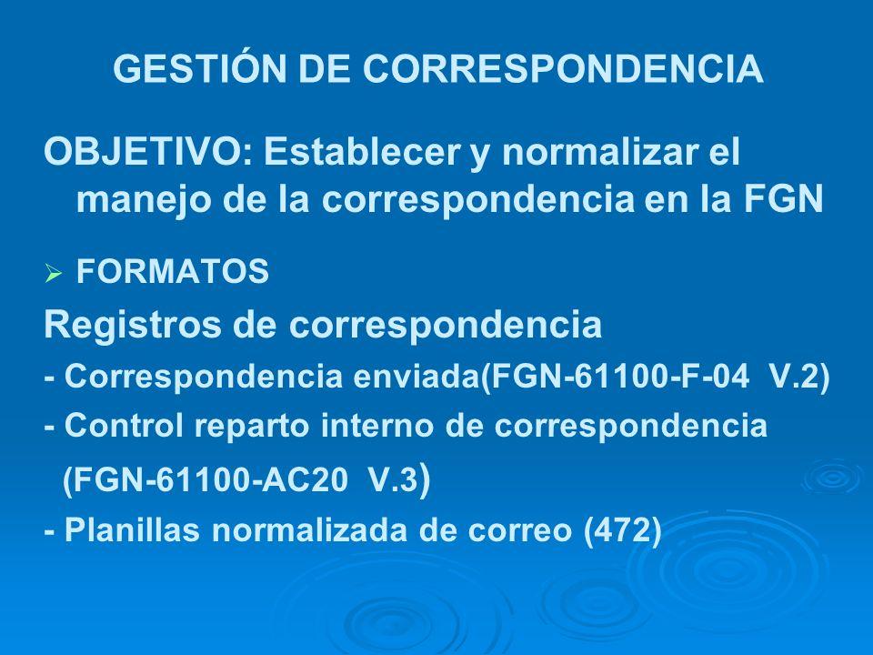 GESTIÓN DE CORRESPONDENCIA OBJETIVO: Establecer y normalizar el manejo de la correspondencia en la FGN FORMATOS Registros de correspondencia - Corresp