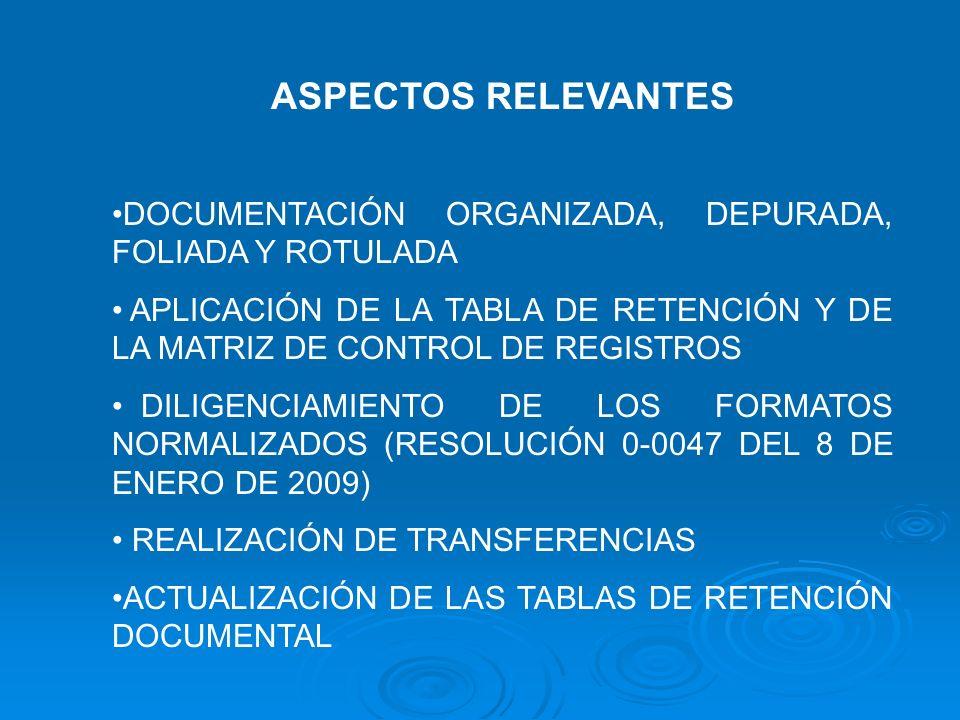 ASPECTOS RELEVANTES DOCUMENTACIÓN ORGANIZADA, DEPURADA, FOLIADA Y ROTULADA APLICACIÓN DE LA TABLA DE RETENCIÓN Y DE LA MATRIZ DE CONTROL DE REGISTROS