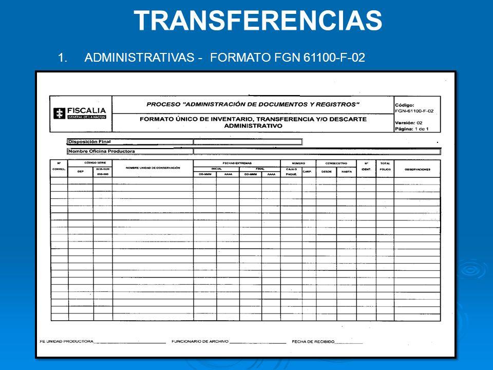 TRANSFERENCIAS 1. ADMINISTRATIVAS - FORMATO FGN 61100-F-02