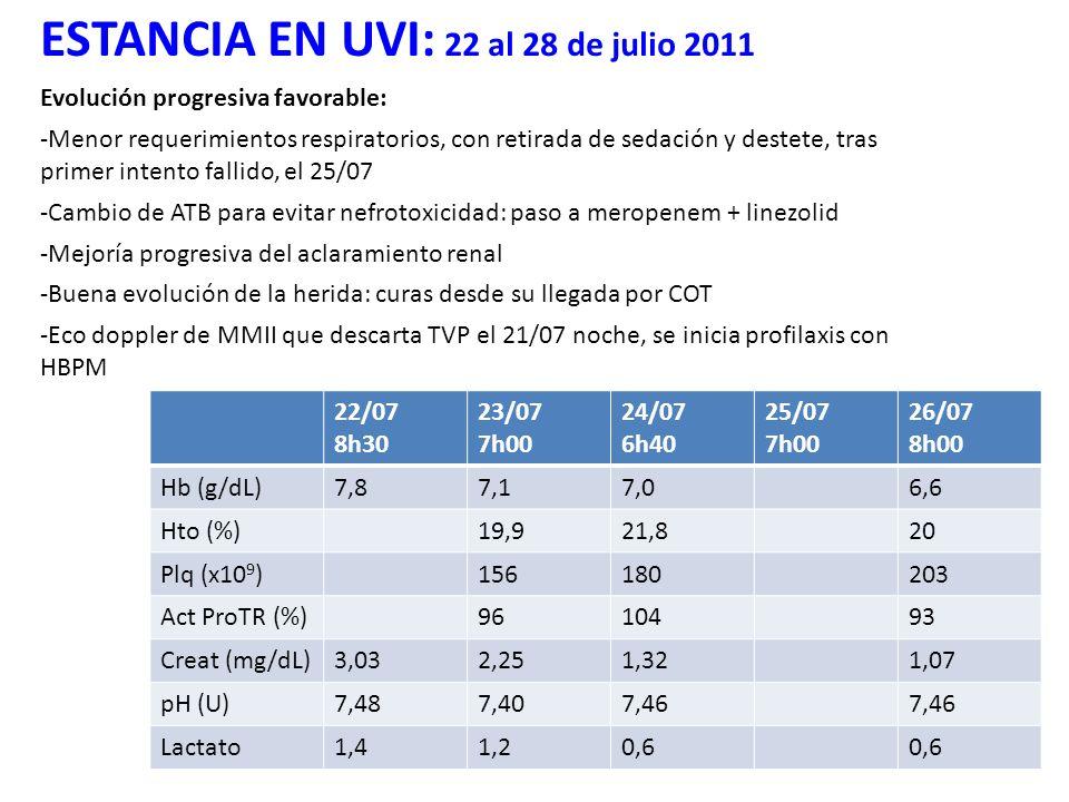 ESTANCIA EN UVI: 22 al 28 de julio 2011 Evolución progresiva favorable: -Menor requerimientos respiratorios, con retirada de sedación y destete, tras