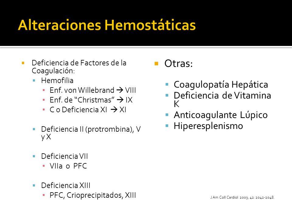 Deficiencia de Factores de la Coagulación: Hemofilia Enf. von Willebrand VIII Enf. de Christmas IX C o Deficiencia XI XI Deficiencia II (protrombina),