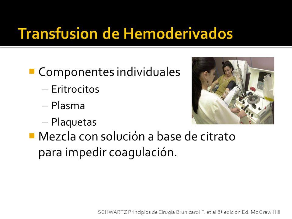 Componentes individuales – Eritrocitos – Plasma – Plaquetas Mezcla con solución a base de citrato para impedir coagulación. SCHWARTZ Principios de Cir