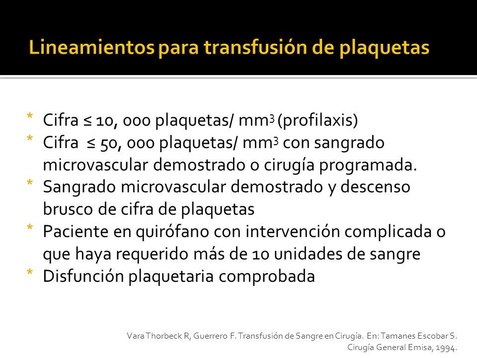 *Cifra 10, 000 plaquetas/ mm 3 (profilaxis) *Cifra 50, 000 plaquetas/ mm 3 con sangrado microvascular demostrado o cirugía programada. *Sangrado micro