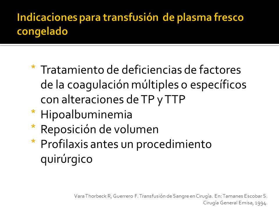 *Tratamiento de deficiencias de factores de la coagulación múltiples o específicos con alteraciones de TP y TTP *Hipoalbuminemia *Reposición de volume