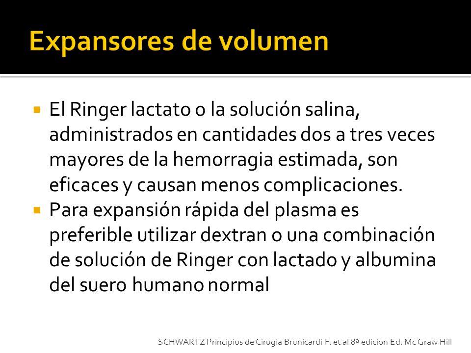 El Ringer lactato o la solución salina, administrados en cantidades dos a tres veces mayores de la hemorragia estimada, son eficaces y causan menos co