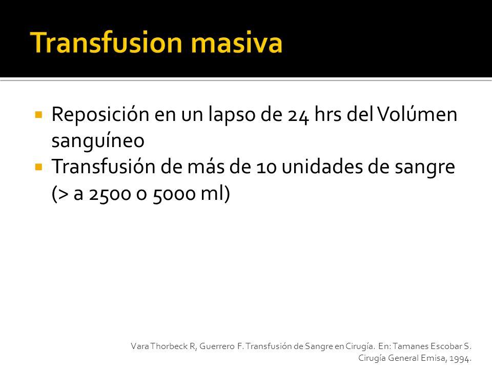 Reposición en un lapso de 24 hrs del Volúmen sanguíneo Transfusión de más de 10 unidades de sangre (> a 2500 o 5000 ml) Vara Thorbeck R, Guerrero F. T