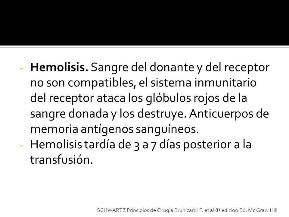 - Hemolisis. Sangre del donante y del receptor no son compatibles, el sistema inmunitario del receptor ataca los glóbulos rojos de la sangre donada y