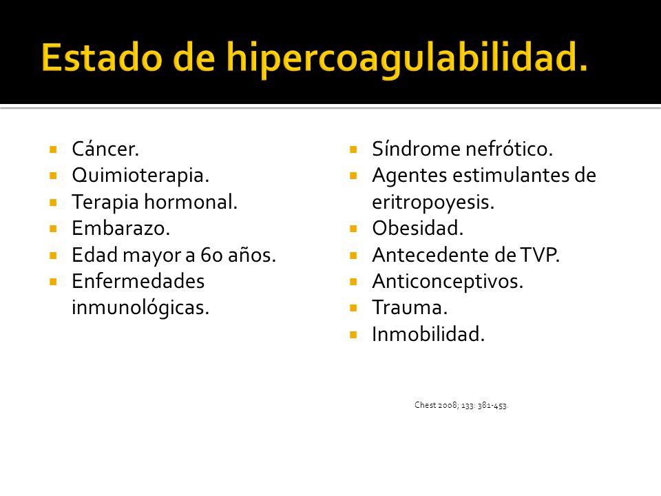 Cáncer. Quimioterapia. Terapia hormonal. Embarazo. Edad mayor a 60 años. Enfermedades inmunológicas. Síndrome nefrótico. Agentes estimulantes de eritr