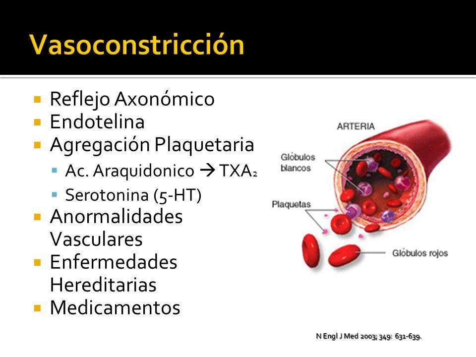 Reflejo Axonómico Endotelina Agregación Plaquetaria Ac. Araquidonico TXA 2 Serotonina (5-HT) Anormalidades Vasculares Enfermedades Hereditarias Medica