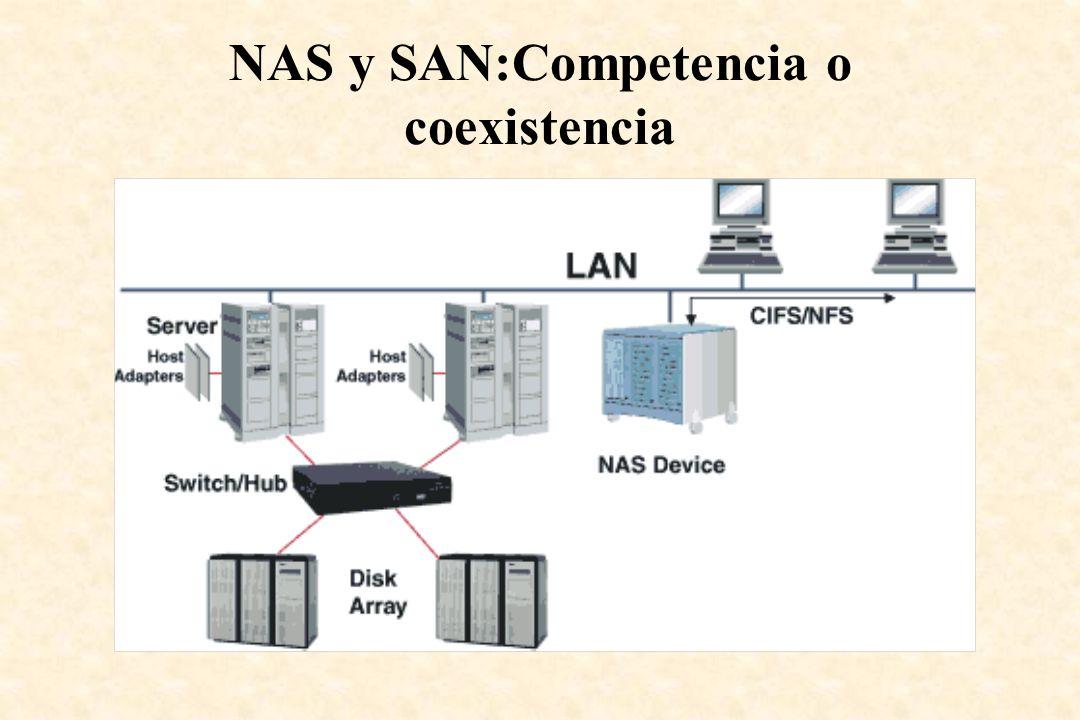 NAS y SAN:Competencia o coexistencia