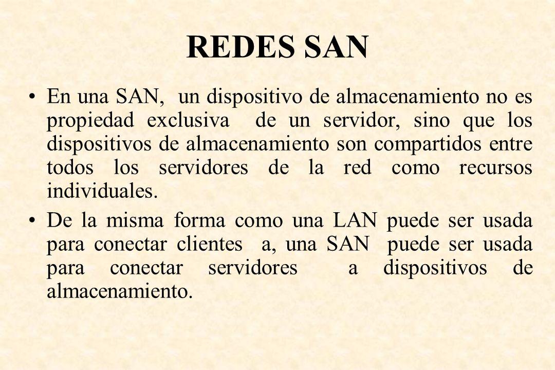 REDES SAN En una SAN, un dispositivo de almacenamiento no es propiedad exclusiva de un servidor, sino que los dispositivos de almacenamiento son compa