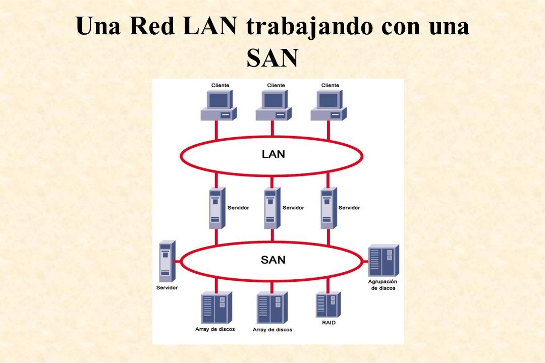 Una Red LAN trabajando con una SAN