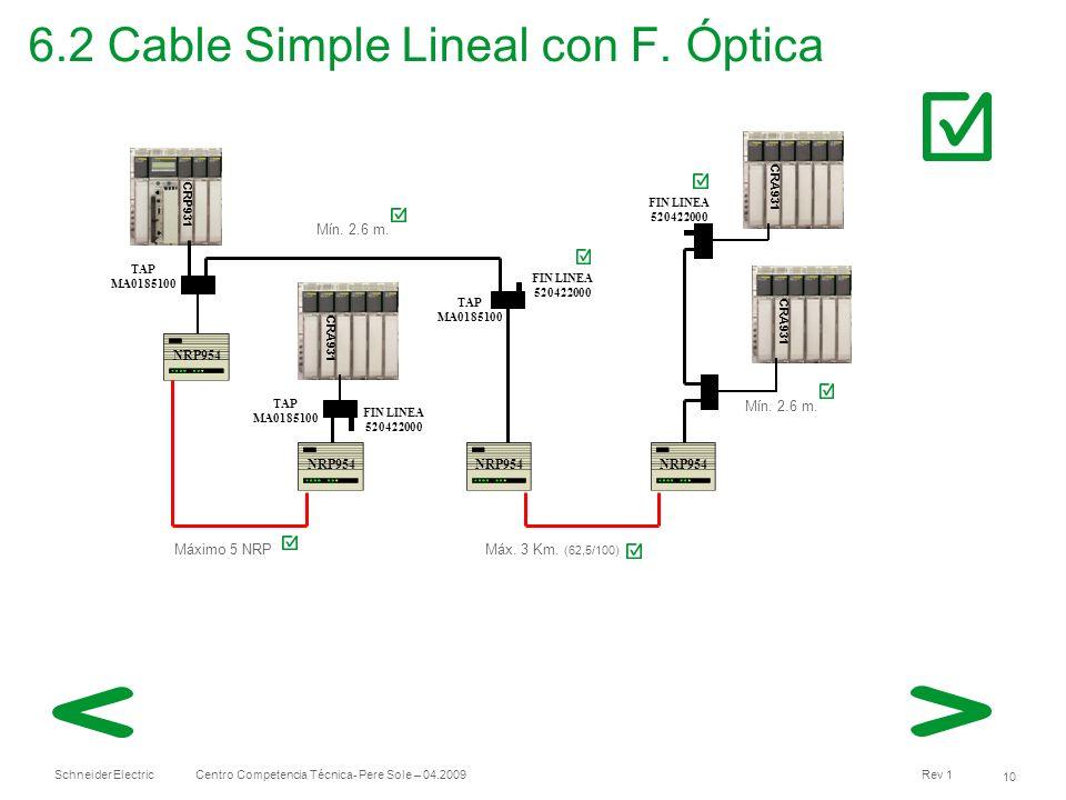 Schneider Electric 10 Centro Competencia Técnica- Pere Sole – 04.2009 Rev 1 6.2 Cable Simple Lineal con F. Óptica CRP931 CRA931 TAP MA0185100 TAP MA01