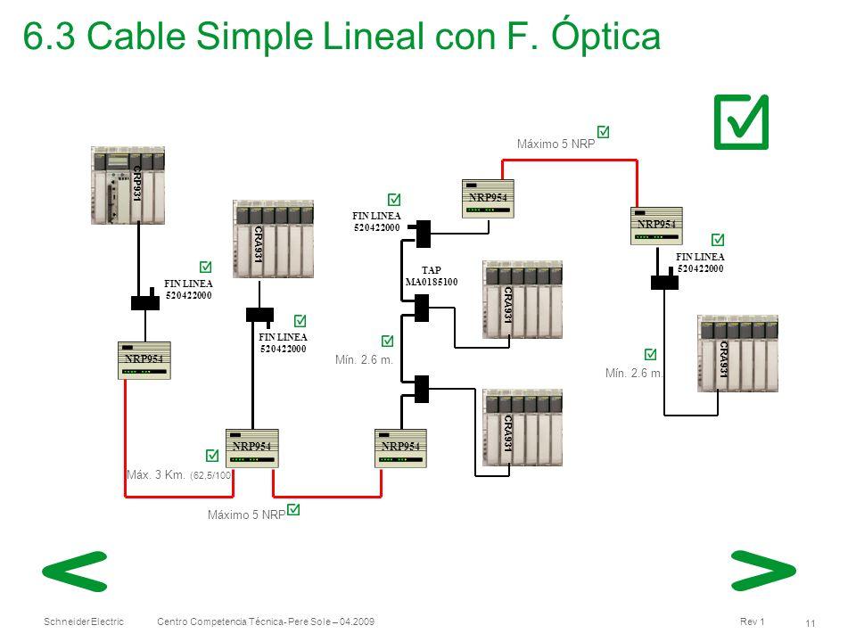 Schneider Electric 11 Centro Competencia Técnica- Pere Sole – 04.2009 Rev 1 6.3 Cable Simple Lineal con F. Óptica CRP931 CRA931 TAP MA0185100 FIN LINE