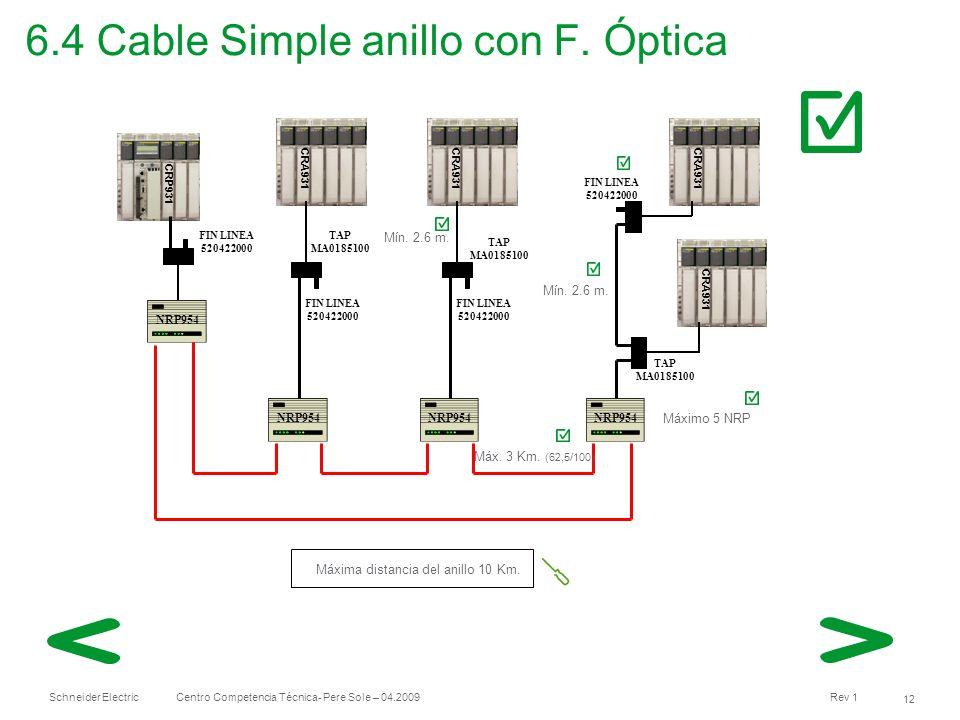 Schneider Electric 12 Centro Competencia Técnica- Pere Sole – 04.2009 Rev 1 6.4 Cable Simple anillo con F. Óptica CRP931 CRA931 TAP MA0185100 TAP MA01
