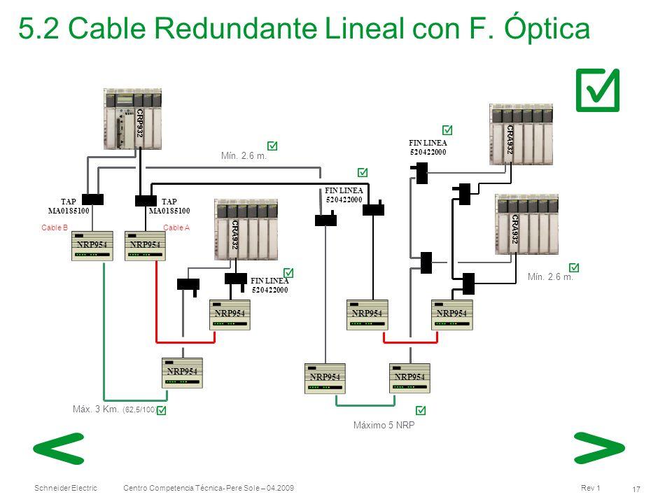 Schneider Electric 17 Centro Competencia Técnica- Pere Sole – 04.2009 Rev 1 5.2 Cable Redundante Lineal con F. Óptica CRP932 CRA932 TAP MA0185100 Mín.