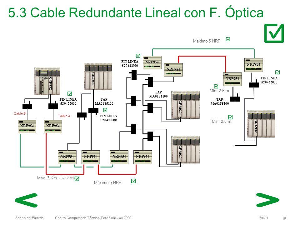 Schneider Electric 18 Centro Competencia Técnica- Pere Sole – 04.2009 Rev 1 5.3 Cable Redundante Lineal con F. Óptica CRP932 CRA932 TAP MA0185100 TAP