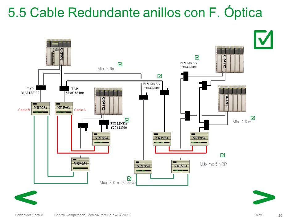 Schneider Electric 20 Centro Competencia Técnica- Pere Sole – 04.2009 Rev 1 5.5 Cable Redundante anillos con F. Óptica CRP932 CRA932 TAP MA0185100 Mín