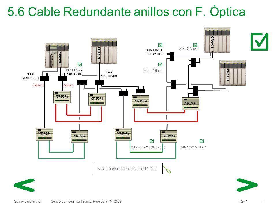 Schneider Electric 21 Centro Competencia Técnica- Pere Sole – 04.2009 Rev 1 5.6 Cable Redundante anillos con F. Óptica CRP931 CRA931 TAP MA0185100 Mín