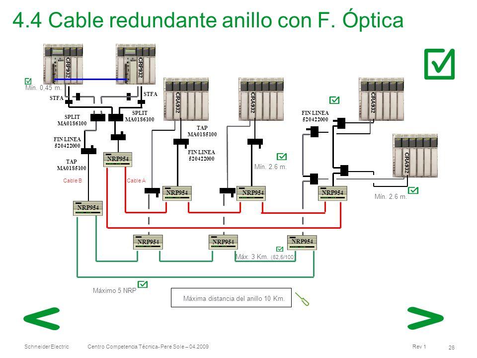 Schneider Electric 26 Centro Competencia Técnica- Pere Sole – 04.2009 Rev 1 4.4 Cable redundante anillo con F. Óptica CRA932 Máximo 5 NRP TAP MA018510