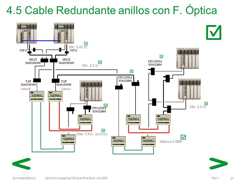 Schneider Electric 27 Centro Competencia Técnica- Pere Sole – 04.2009 Rev 1 4.5 Cable Redundante anillos con F. Óptica CRA932 TAP MA0185100 Mín. 2.6 m