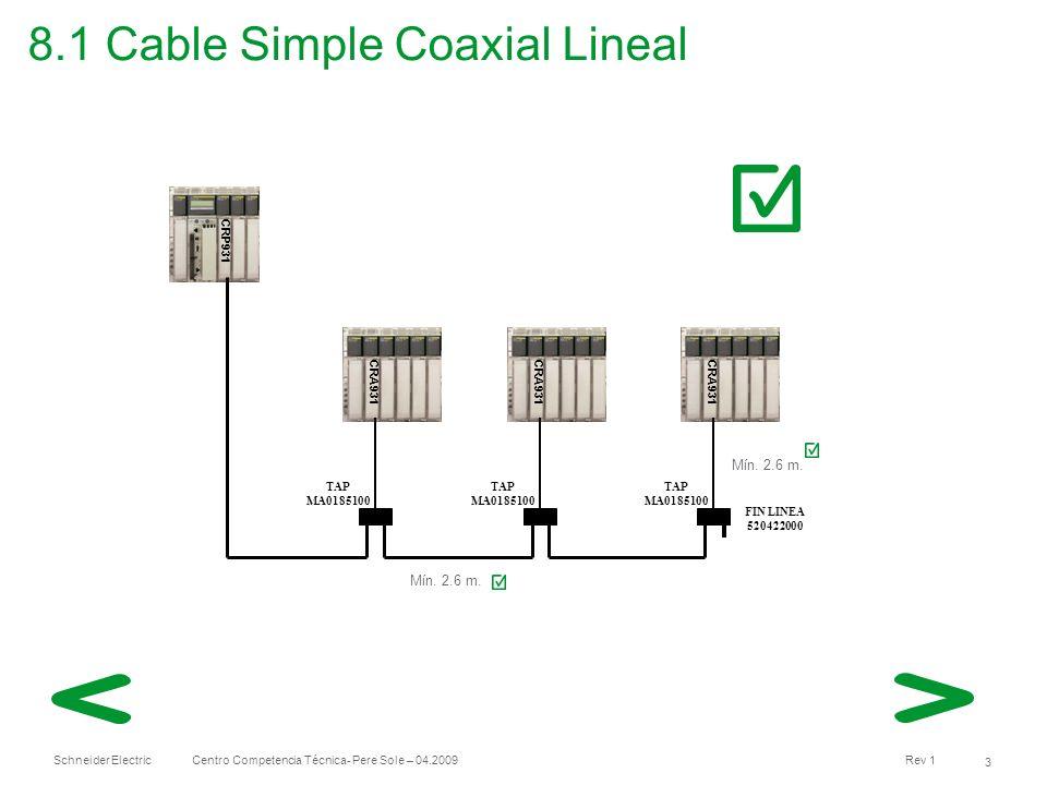 Schneider Electric 4 Centro Competencia Técnica- Pere Sole – 04.2009 Rev 1 8.2 Simple Cable Coaxial Ramificada CRP931 CRA931 TAP MA0185100 TAP MA0185100 TAP MA0185100 FIN LINEA 520422000 CRA931 FIN LINEA 520422000 TAP MA0185100 DERIVACION MA0331000 La distancia entre la CRP y la derivación MA0331000 debe ser entre 2,6 m.