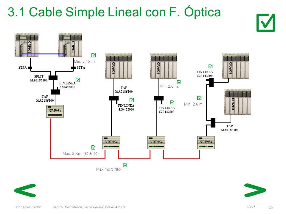 Schneider Electric 30 Centro Competencia Técnica- Pere Sole – 04.2009 Rev 1 3.1 Cable Simple Lineal con F. Óptica CRA931 TAP MA0185100 TAP MA0185100 F