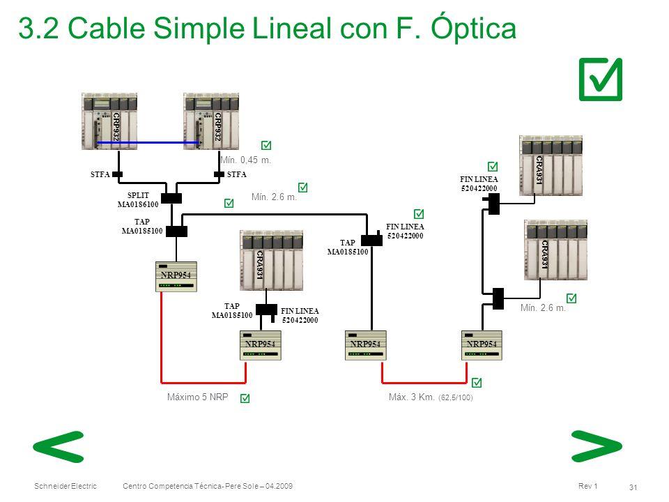 Schneider Electric 31 Centro Competencia Técnica- Pere Sole – 04.2009 Rev 1 3.2 Cable Simple Lineal con F. Óptica CRA931 TAP MA0185100 TAP MA0185100 F