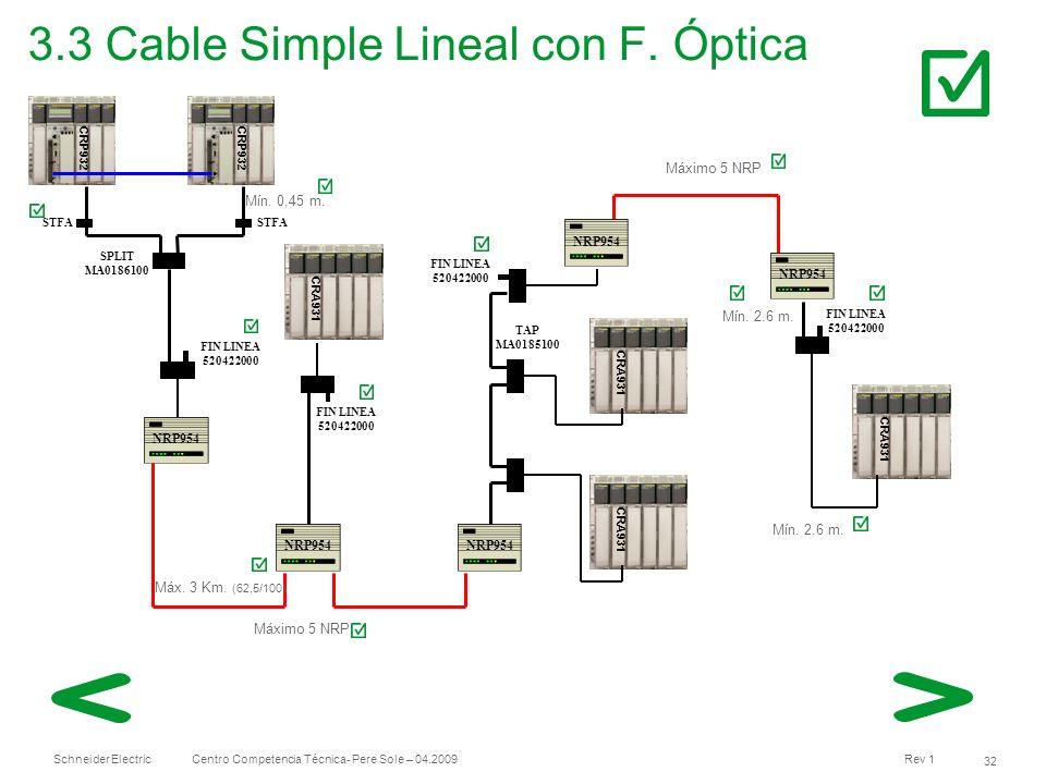 Schneider Electric 32 Centro Competencia Técnica- Pere Sole – 04.2009 Rev 1 3.3 Cable Simple Lineal con F. Óptica CRA931 TAP MA0185100 FIN LINEA 52042