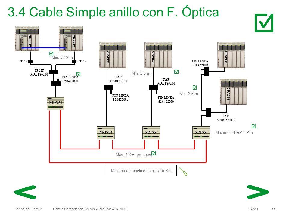 Schneider Electric 33 Centro Competencia Técnica- Pere Sole – 04.2009 Rev 1 3.4 Cable Simple anillo con F. Óptica CRA931 TAP MA0185100 TAP MA0185100 T