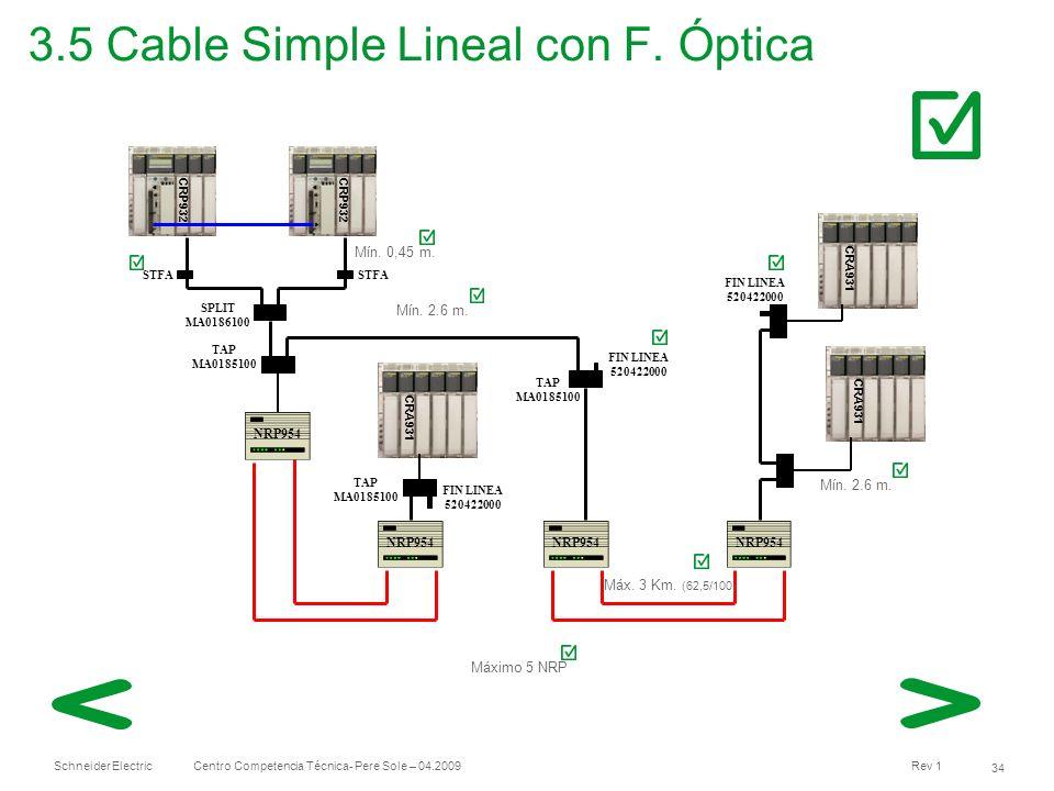 Schneider Electric 34 Centro Competencia Técnica- Pere Sole – 04.2009 Rev 1 3.5 Cable Simple Lineal con F. Óptica CRA931 TAP MA0185100 TAP MA0185100 F