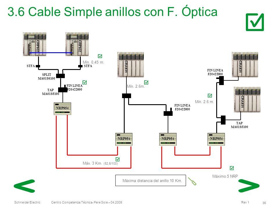 Schneider Electric 35 Centro Competencia Técnica- Pere Sole – 04.2009 Rev 1 3.6 Cable Simple anillos con F. Óptica CRA931 TAP MA0185100 TAP MA0185100