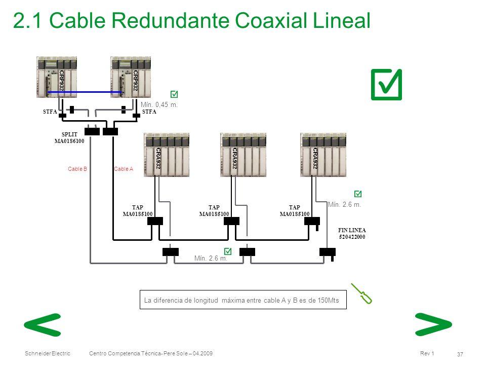 Schneider Electric 37 Centro Competencia Técnica- Pere Sole – 04.2009 Rev 1 2.1 Cable Redundante Coaxial Lineal CRA932 TAP MA0185100 TAP MA0185100 TAP