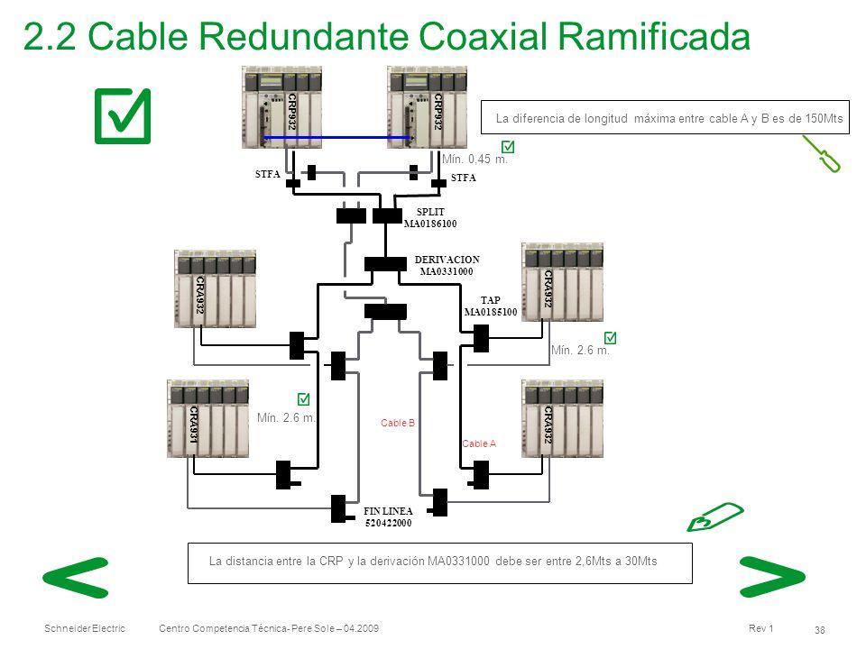 Schneider Electric 38 Centro Competencia Técnica- Pere Sole – 04.2009 Rev 1 2.2 Cable Redundante Coaxial Ramificada CRA932 CRA931 TAP MA0185100 CRA932