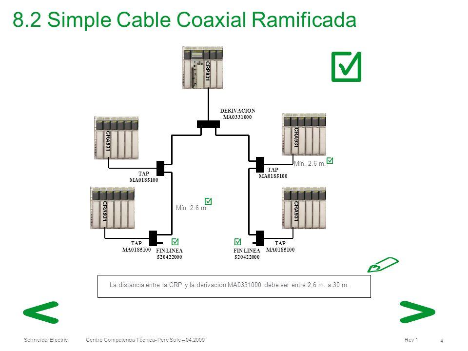 Schneider Electric 45 Centro Competencia Técnica- Pere Sole – 04.2009 Rev 1 10.1 Instalación Cable Coaxial INSTALACIÓN A)La distancia mínima de cualquier cable coaxial es de 2.6m y la máxima de un cable de derivación es de 50Mts.