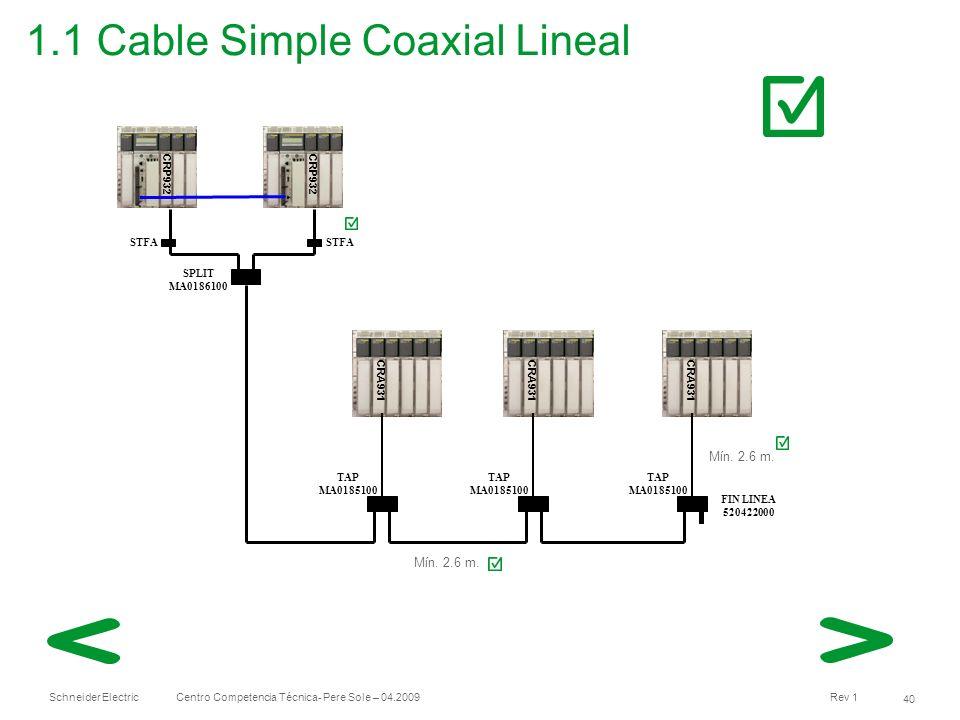 Schneider Electric 40 Centro Competencia Técnica- Pere Sole – 04.2009 Rev 1 1.1 Cable Simple Coaxial Lineal CRA931 TAP MA0185100 TAP MA0185100 TAP MA0
