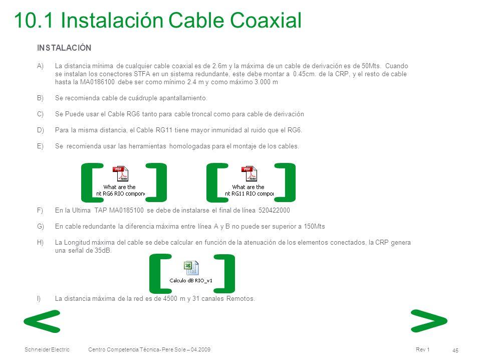 Schneider Electric 45 Centro Competencia Técnica- Pere Sole – 04.2009 Rev 1 10.1 Instalación Cable Coaxial INSTALACIÓN A)La distancia mínima de cualqu