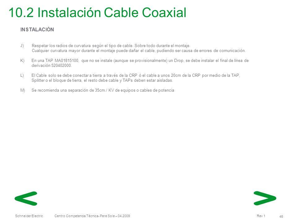 Schneider Electric 46 Centro Competencia Técnica- Pere Sole – 04.2009 Rev 1 10.2 Instalación Cable Coaxial INSTALACIÓN J) Respetar los radios de curva