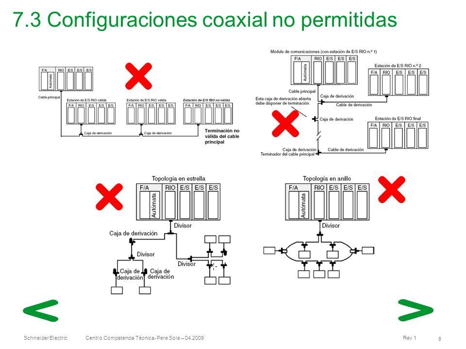 Schneider Electric 29 Centro Competencia Técnica- Pere Sole – 04.2009 Rev 1 4.7 Configuraciones coaxial no permitidas