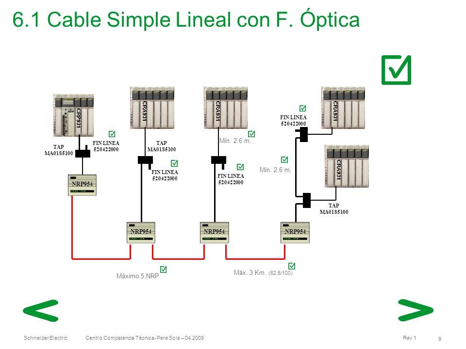 Schneider Electric 9 Centro Competencia Técnica- Pere Sole – 04.2009 Rev 1 6.1 Cable Simple Lineal con F. Óptica CRP931 CRA931 TAP MA0185100 TAP MA018