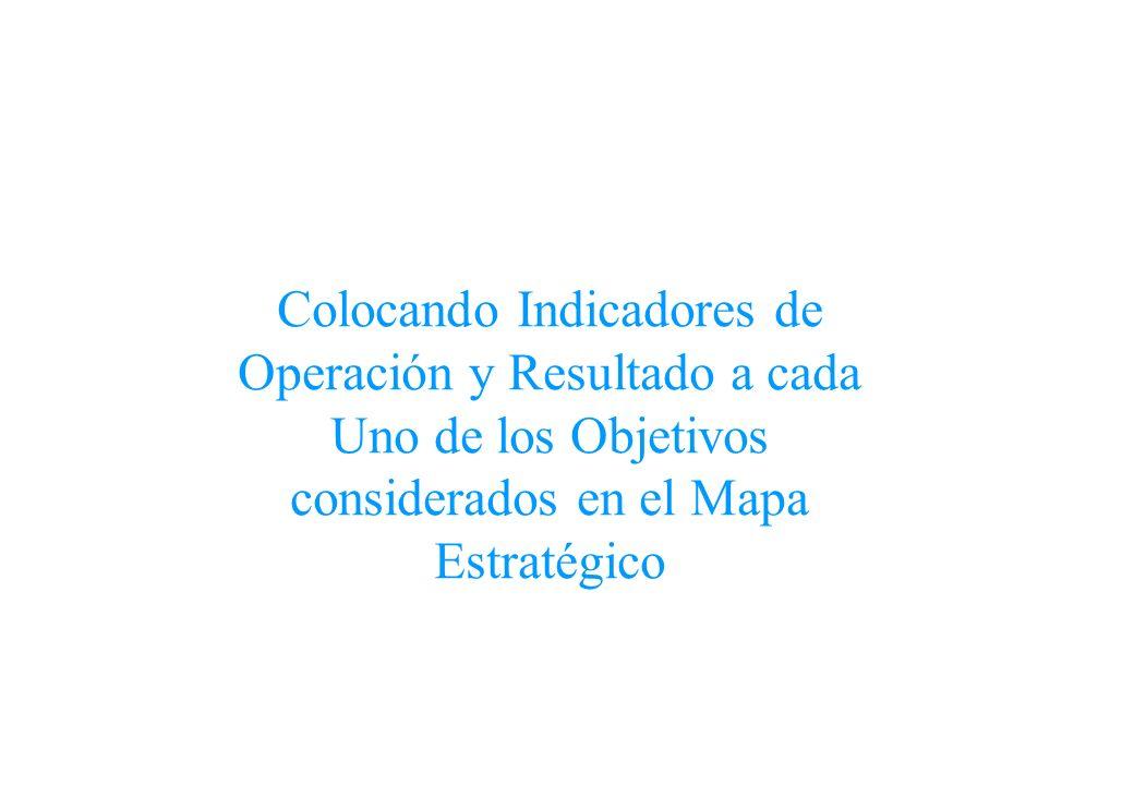 Colocando Indicadores de Operación y Resultado a cada Uno de los Objetivos considerados en el Mapa Estratégico