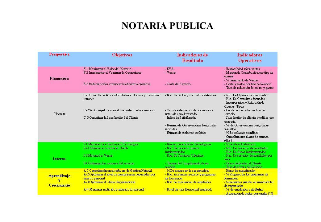 NOTARIA PUBLICA